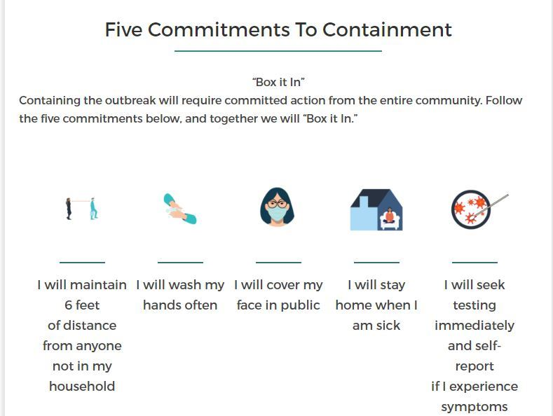 5 Commitments to Containment